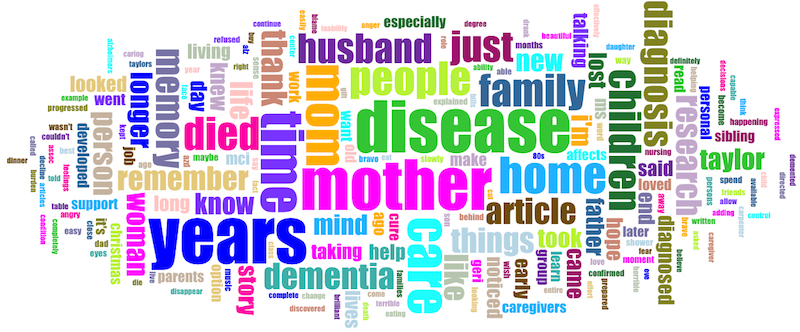 Generations Word Cloud based on Text Analysis of Caregiver Responses